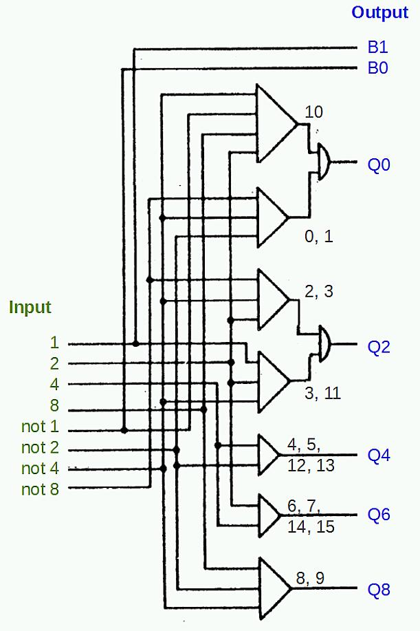 The Circuit In An Ibm 1401 Mainframe To Translate A Bcd Digit Into Qui